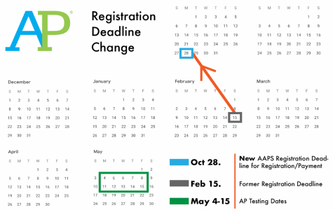 Important dates for the AP exams. This school year, the AP Calculus exams will be on the morning of May 5.